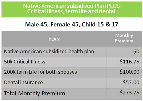 Native American subsidized Plan